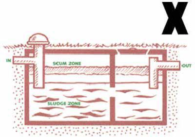 Septic tank sludge - wrong way