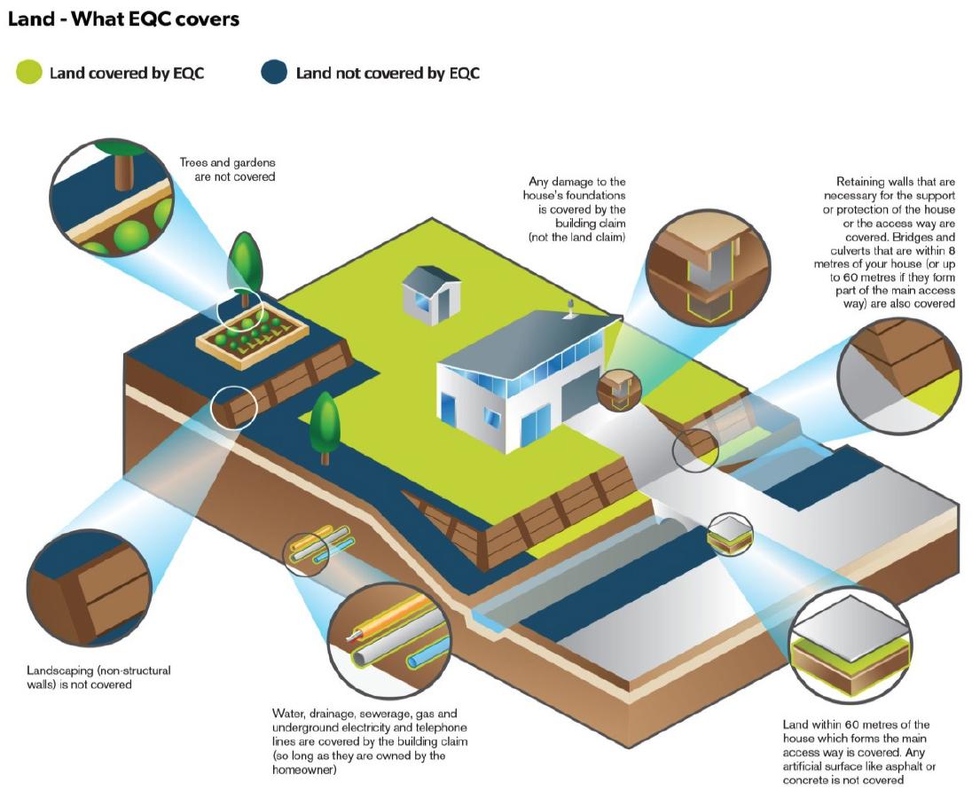 EQC_Illustration