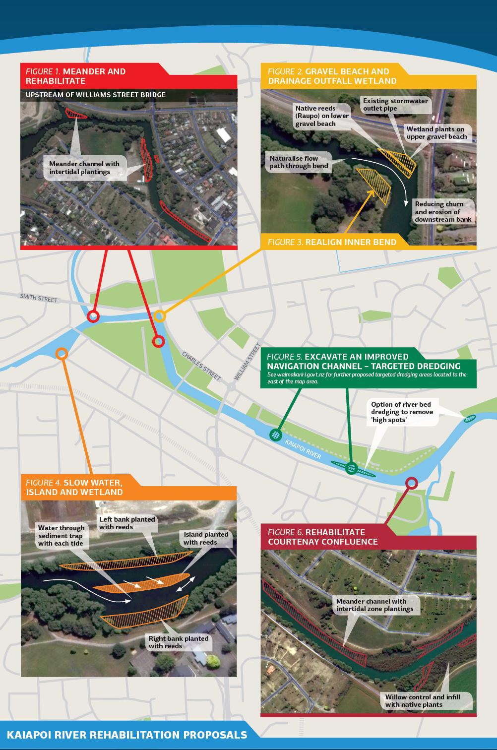 Kaiapoi River Rehabilitation - Proposal Figures