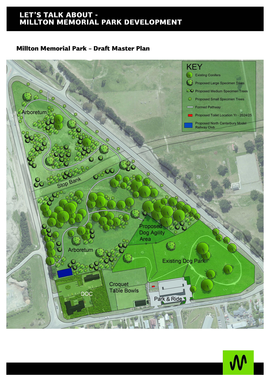 Concept of Millton Memorial Park Draft Master Plan