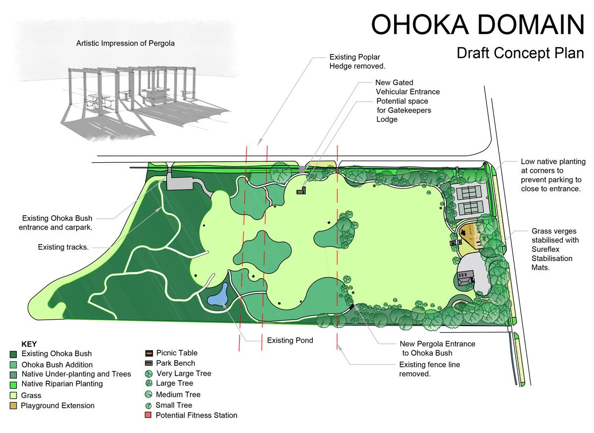 Ohoka-Domain-Draft-Master-Plan-Page-1-V3