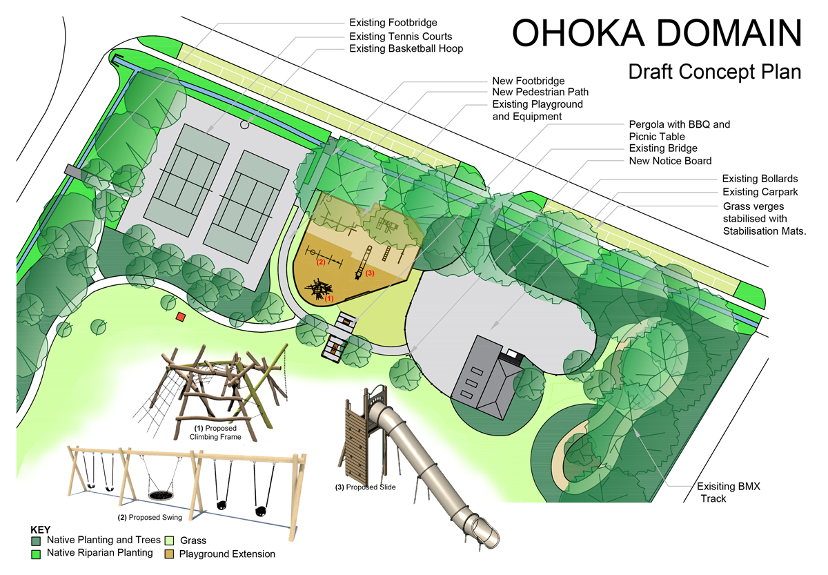 Ohoka-Domain-Draft-Concept-Plan-V3